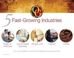 imagesfive fast growing industries